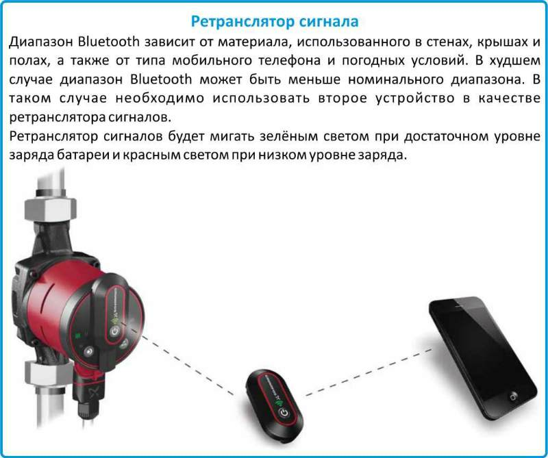 Grundfos Alpha Reader купить в Кургане